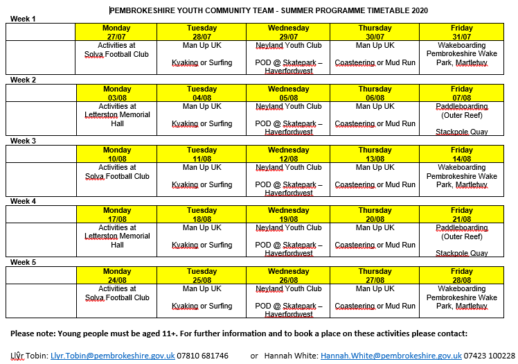 Pembrokeshire Youth Community Team – Summer Activities Program